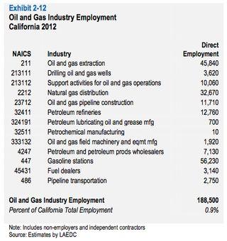 WSPA jobs